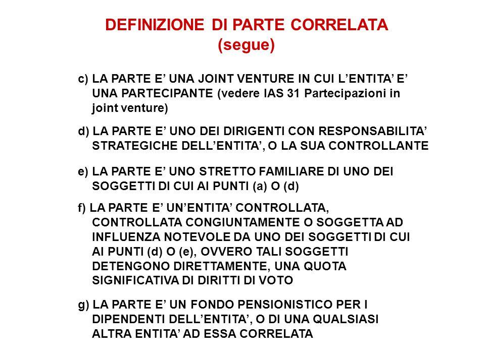 DEFINIZIONE DI PARTE CORRELATA (segue)