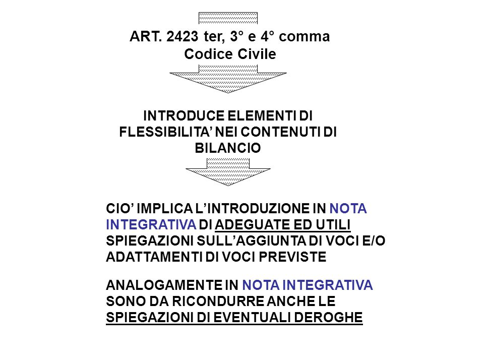 ART. 2423 ter, 3° e 4° comma Codice Civile