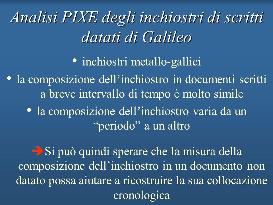 Analisi PIXE degli inchiostri di scritti datati di Galileo