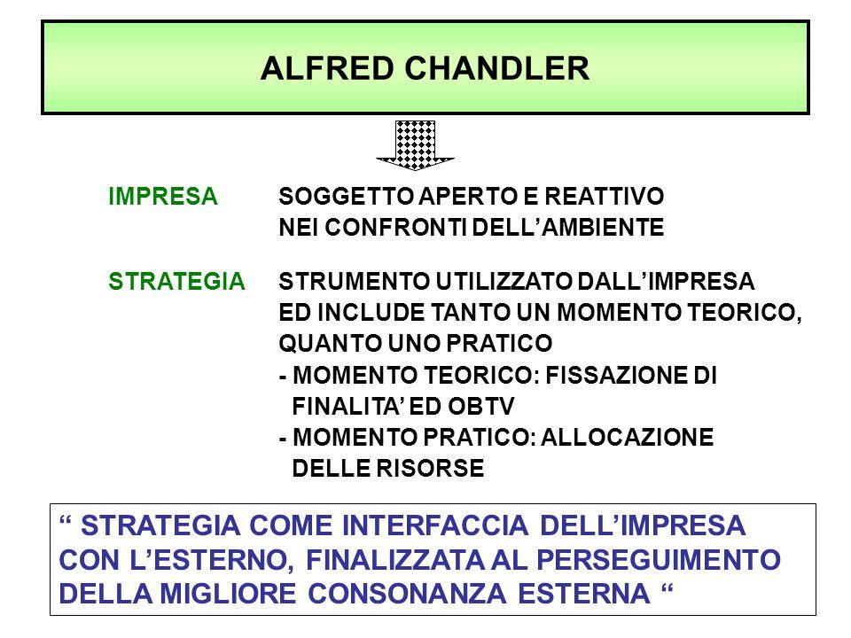 ALFRED CHANDLER IMPRESA SOGGETTO APERTO E REATTIVO. NEI CONFRONTI DELL'AMBIENTE. STRATEGIA STRUMENTO UTILIZZATO DALL'IMPRESA.