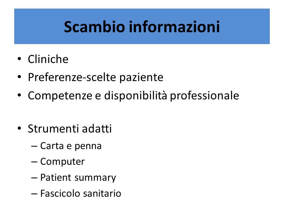 Scambio informazioni Cliniche Preferenze-scelte paziente