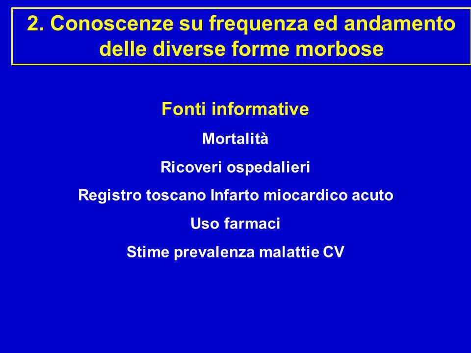 2. Conoscenze su frequenza ed andamento delle diverse forme morbose