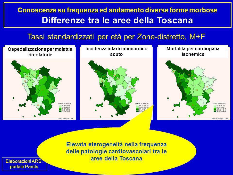 Tassi standardizzati per età per Zone-distretto, M+F