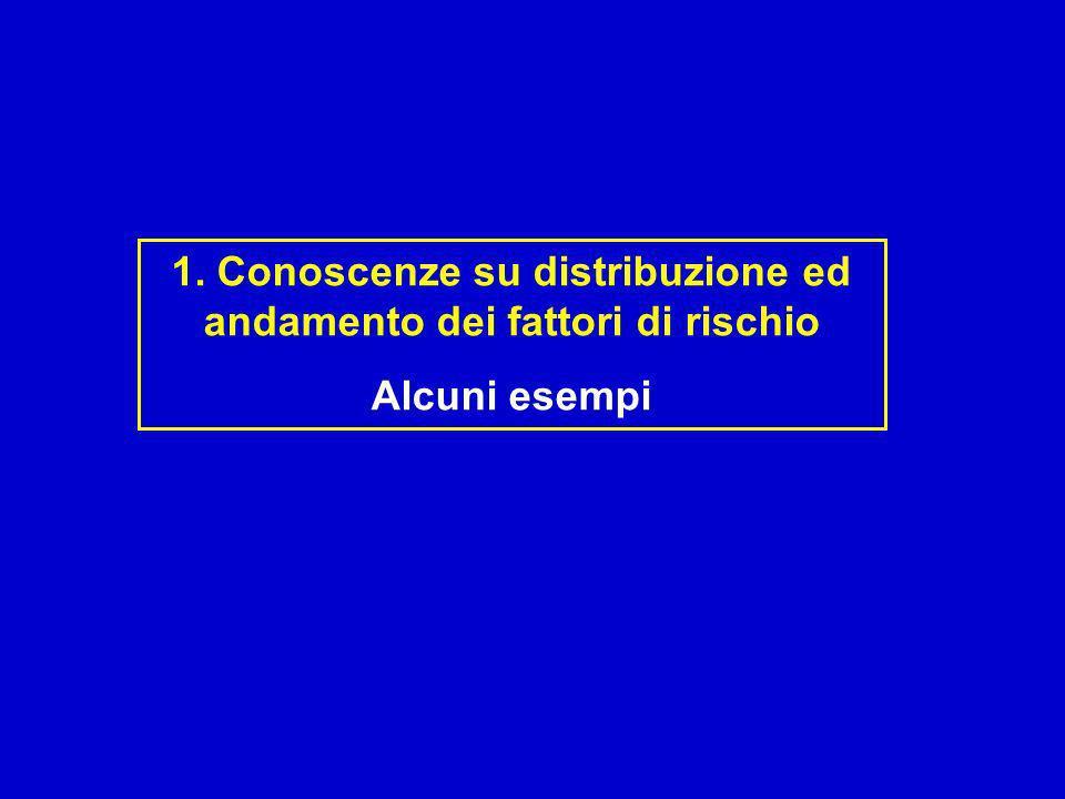 1. Conoscenze su distribuzione ed andamento dei fattori di rischio