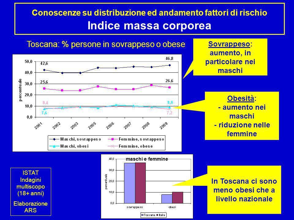 Toscana: % persone in sovrappeso o obese