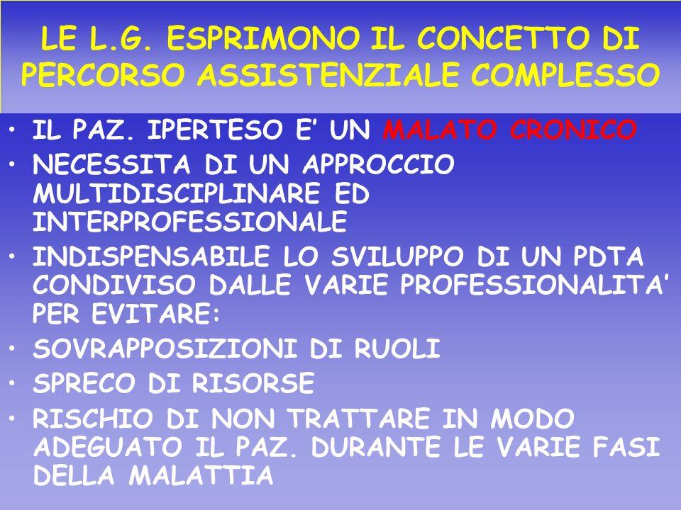 LE L.G. ESPRIMONO IL CONCETTO DI PERCORSO ASSISTENZIALE COMPLESSO