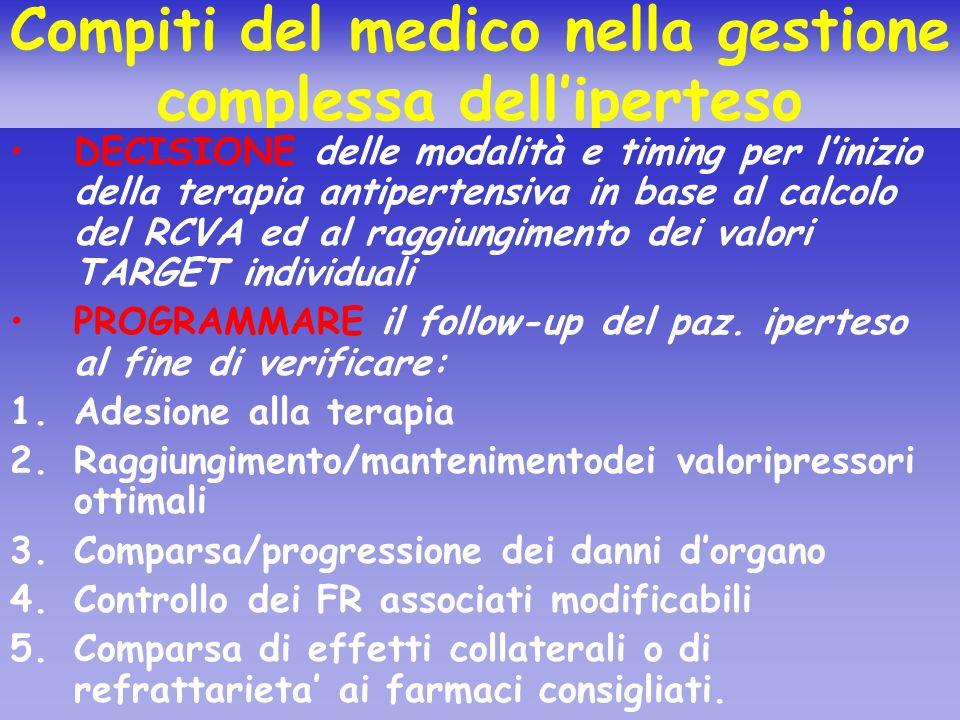 Compiti del medico nella gestione complessa dell'iperteso
