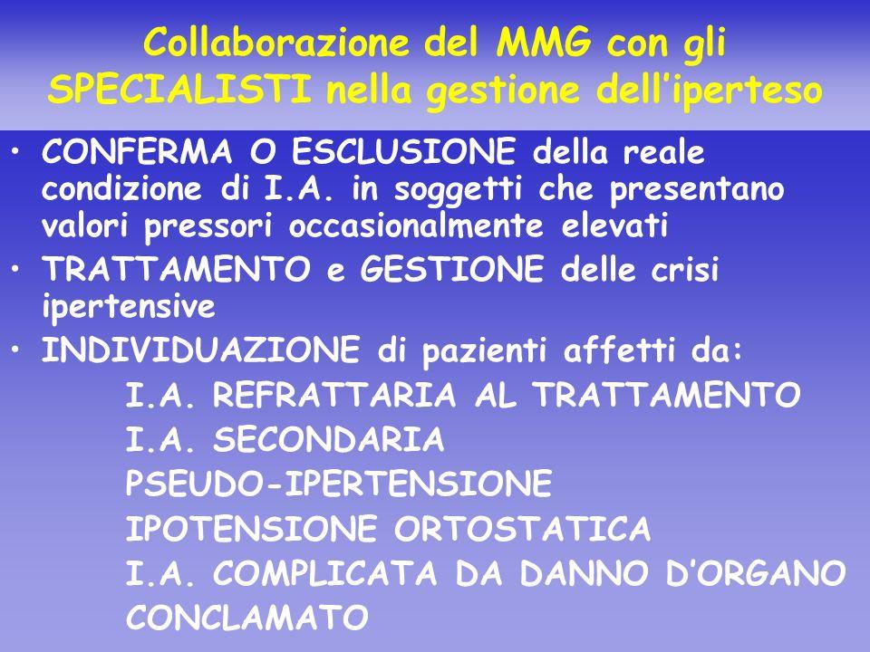 Collaborazione del MMG con gli SPECIALISTI nella gestione dell'iperteso