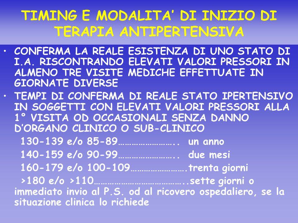 TIMING E MODALITA' DI INIZIO DI TERAPIA ANTIPERTENSIVA