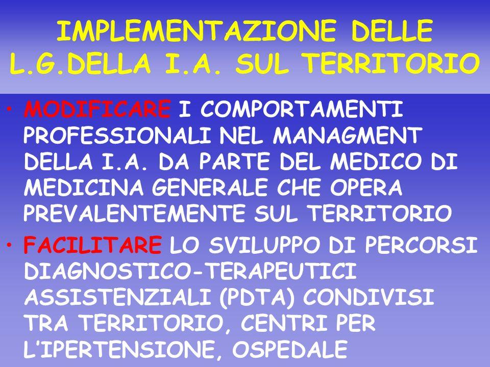 IMPLEMENTAZIONE DELLE L.G.DELLA I.A. SUL TERRITORIO