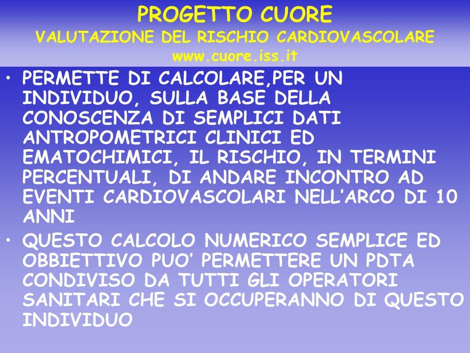 PROGETTO CUORE VALUTAZIONE DEL RISCHIO CARDIOVASCOLARE www. cuore. iss