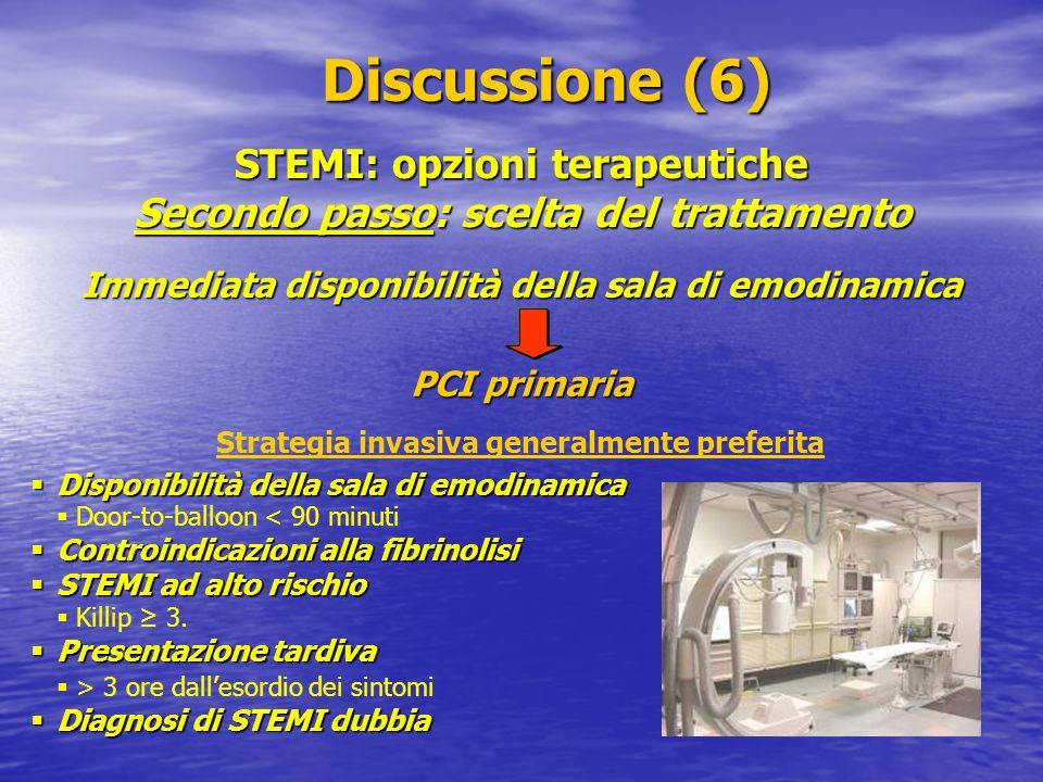 Discussione (6) STEMI: opzioni terapeutiche Secondo passo: scelta del trattamento. Immediata disponibilità della sala di emodinamica.
