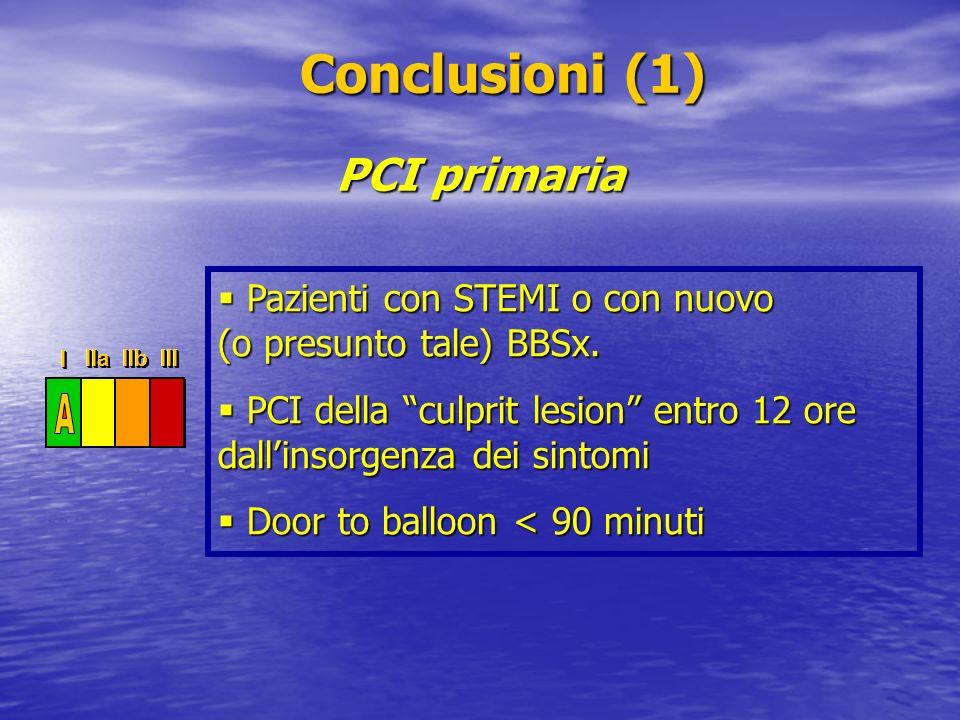 Conclusioni (1) PCI primaria