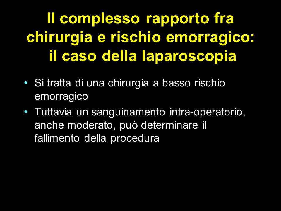 Il complesso rapporto fra chirurgia e rischio emorragico: il caso della laparoscopia