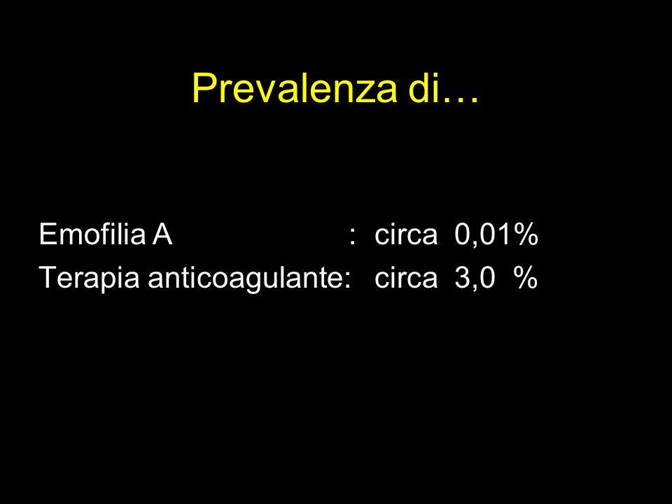 Prevalenza di… Emofilia A : circa 0,01% Terapia anticoagulante: circa 3,0 %