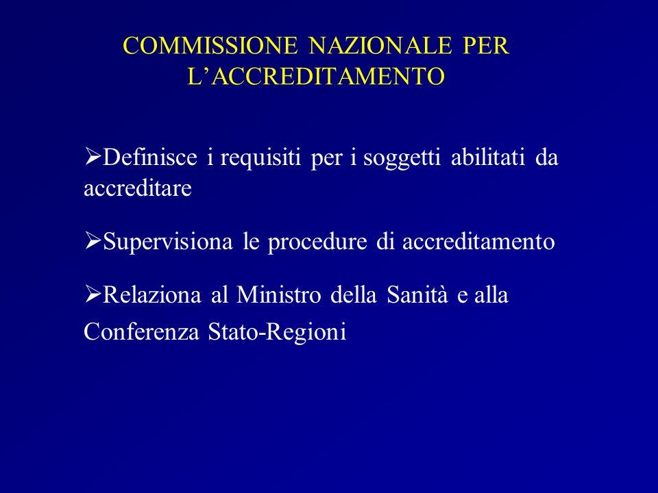 COMMISSIONE NAZIONALE PER L'ACCREDITAMENTO