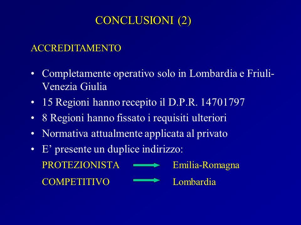 CONCLUSIONI (2)ACCREDITAMENTO. Completamente operativo solo in Lombardia e Friuli-Venezia Giulia. 15 Regioni hanno recepito il D.P.R. 14701797.