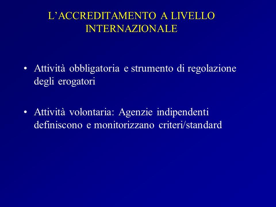 L'ACCREDITAMENTO A LIVELLO INTERNAZIONALE