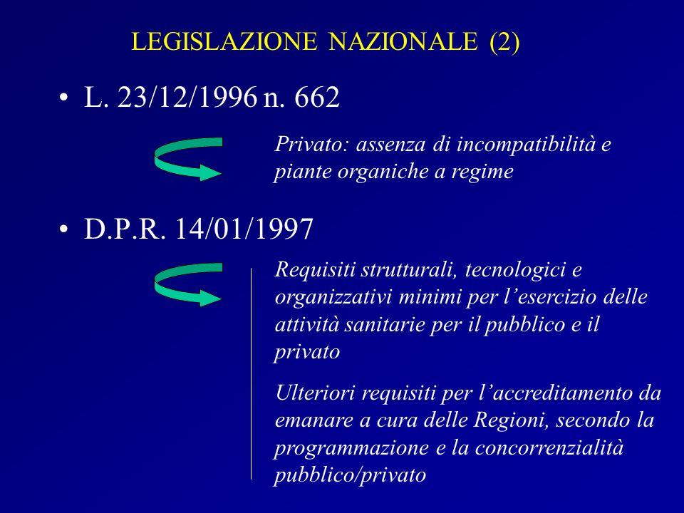 LEGISLAZIONE NAZIONALE (2)