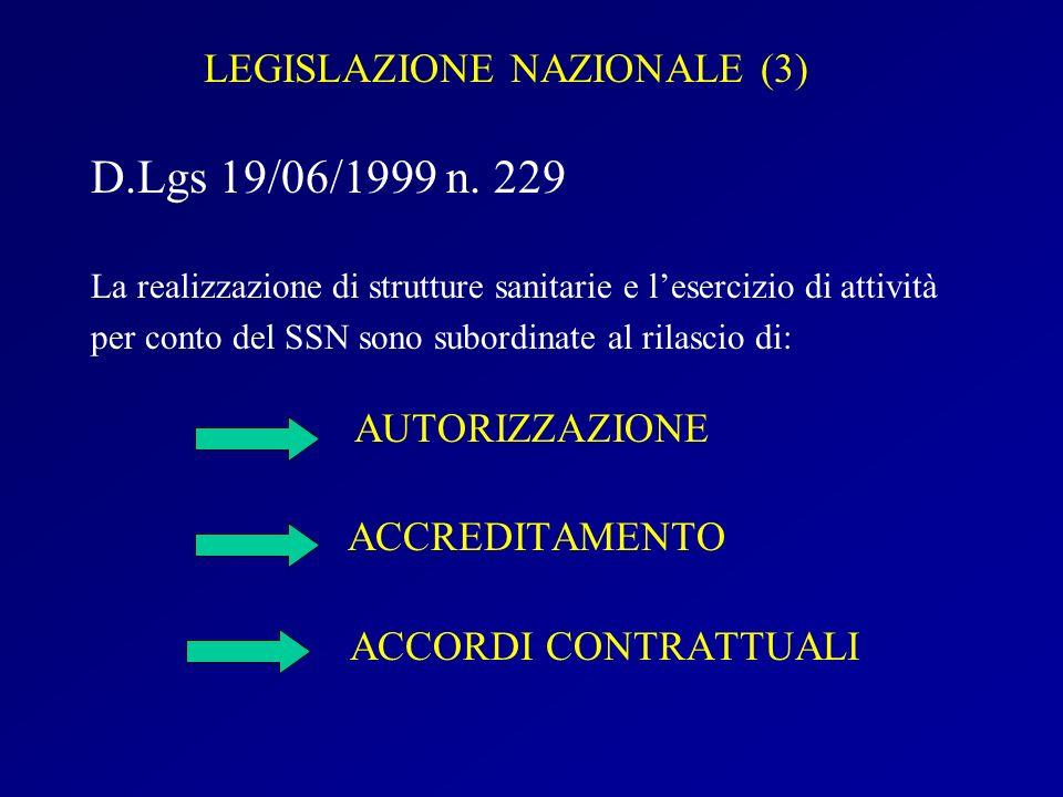 LEGISLAZIONE NAZIONALE (3)
