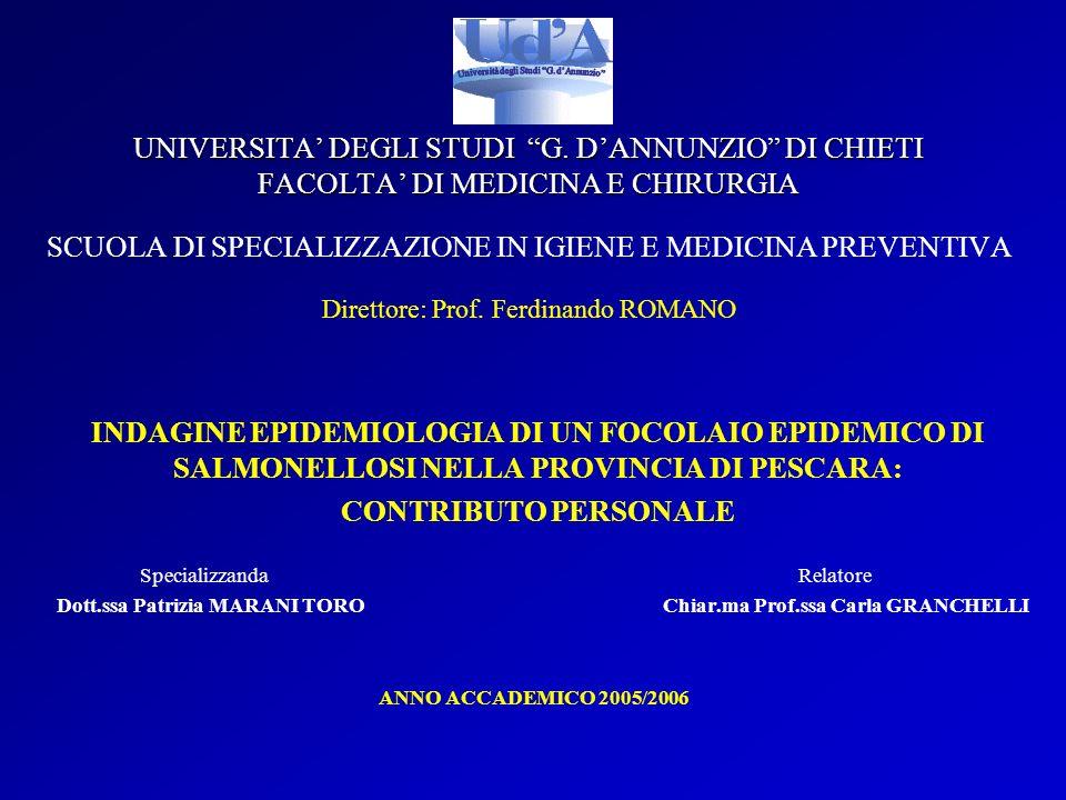 Università degli Studi G. d'Annunzio