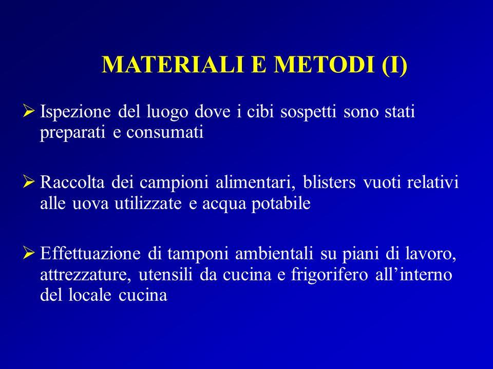 MATERIALI E METODI (I) Ispezione del luogo dove i cibi sospetti sono stati preparati e consumati.