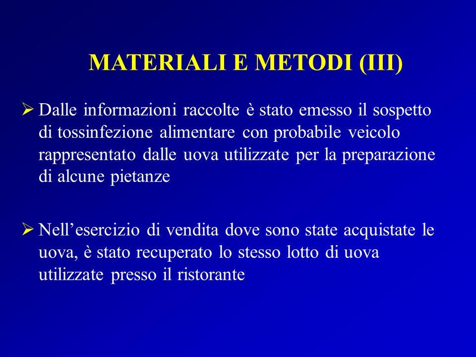 MATERIALI E METODI (III)