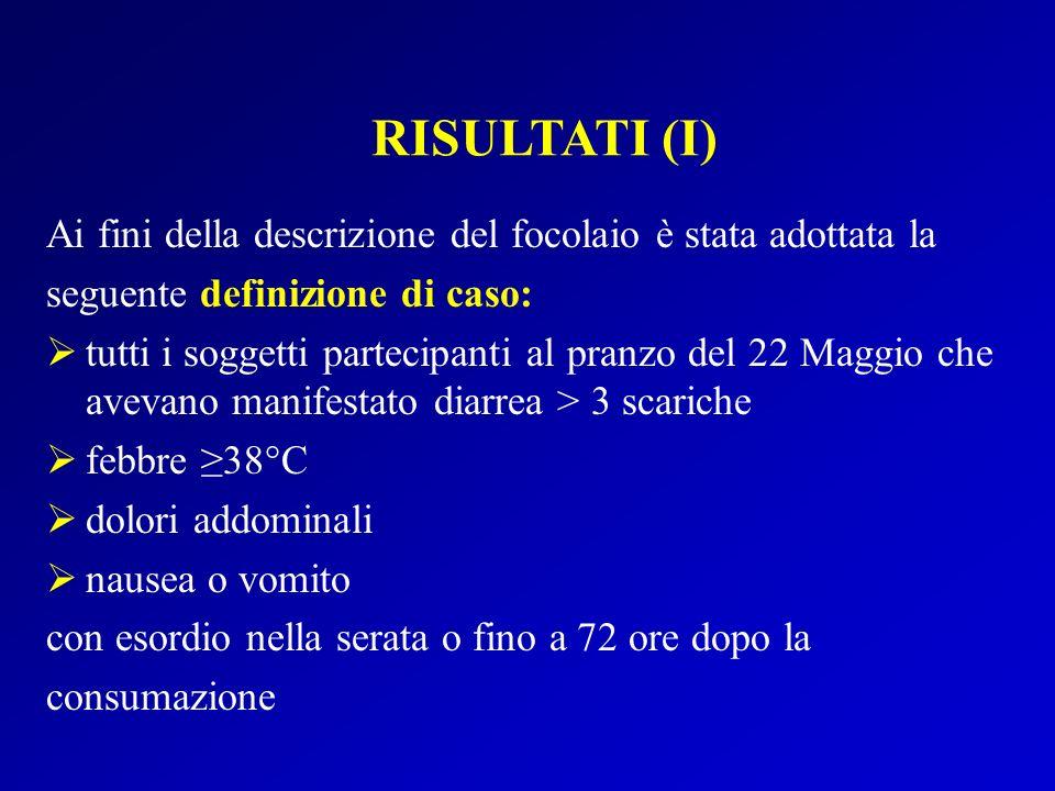 RISULTATI (I) Ai fini della descrizione del focolaio è stata adottata la. seguente definizione di caso: