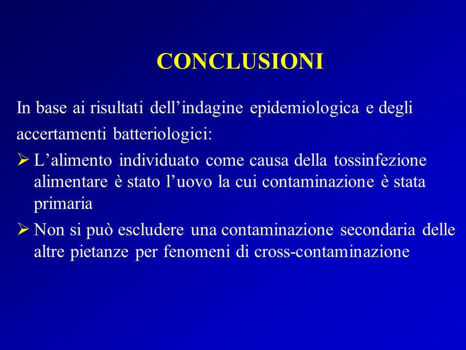 CONCLUSIONI In base ai risultati dell'indagine epidemiologica e degli