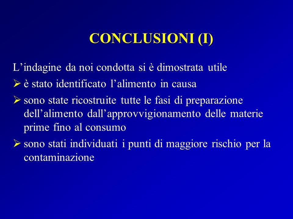 CONCLUSIONI (I) L'indagine da noi condotta si è dimostrata utile