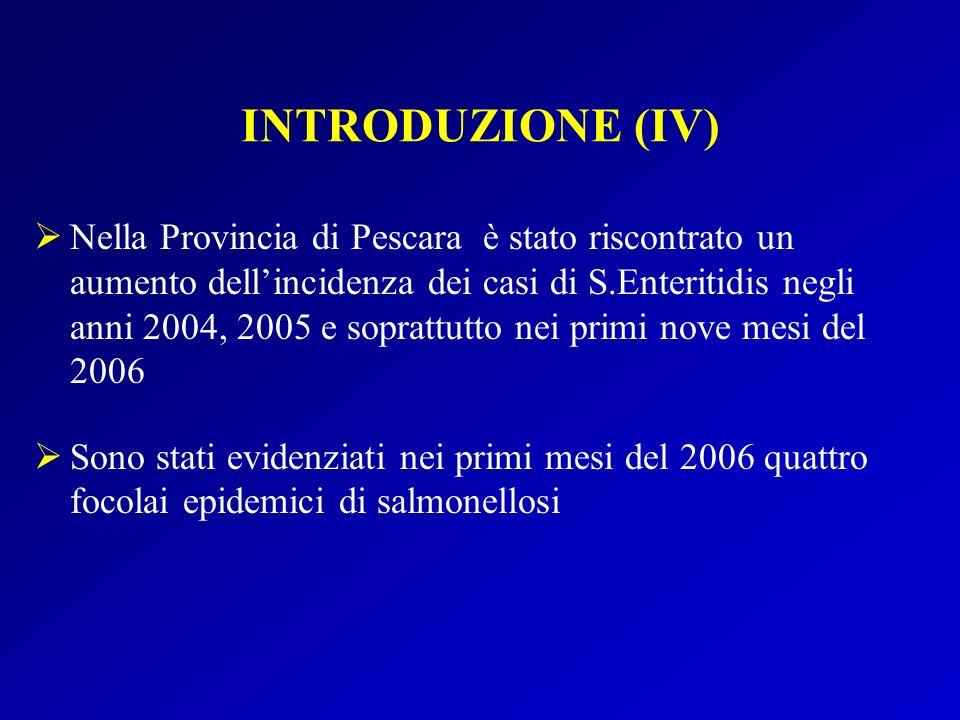INTRODUZIONE (IV)
