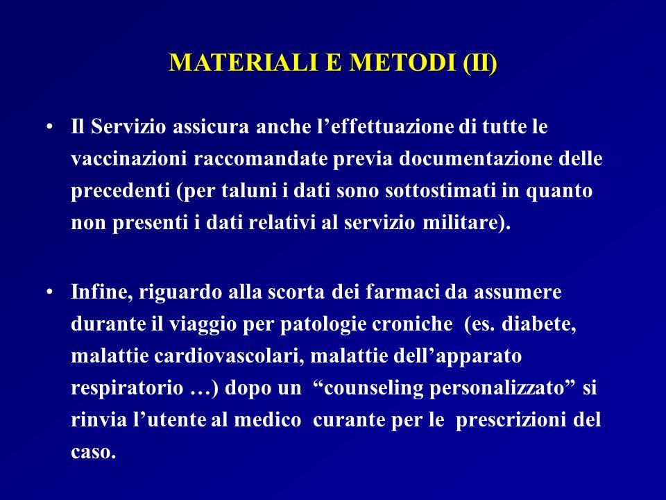 MATERIALI E METODI (II)