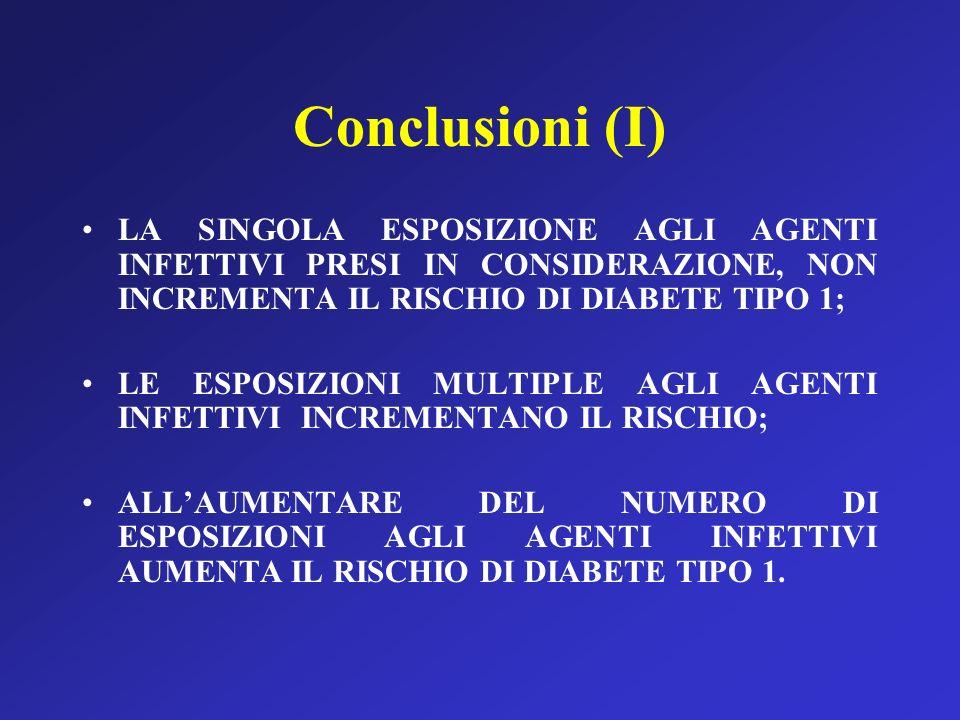 Conclusioni (I) LA SINGOLA ESPOSIZIONE AGLI AGENTI INFETTIVI PRESI IN CONSIDERAZIONE, NON INCREMENTA IL RISCHIO DI DIABETE TIPO 1;