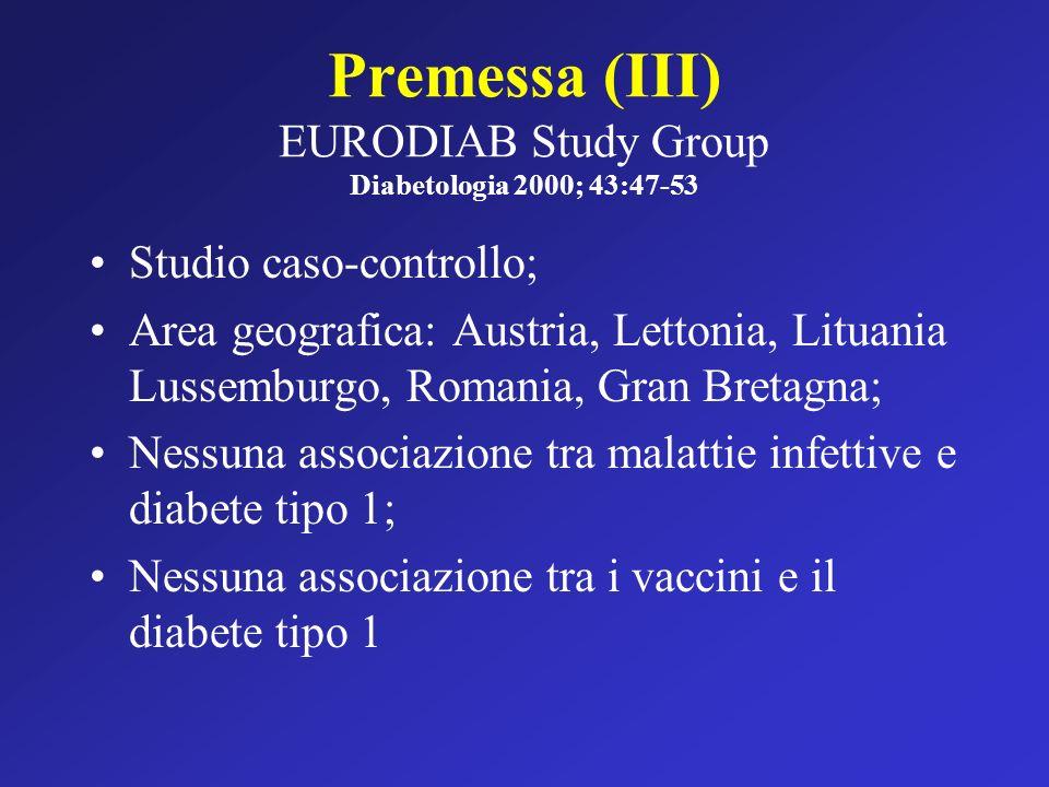 Premessa (III) EURODIAB Study Group Diabetologia 2000; 43:47-53