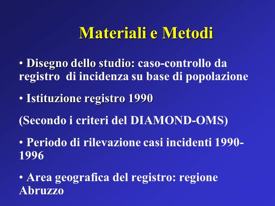 Materiali e Metodi Disegno dello studio: caso-controllo da registro di incidenza su base di popolazione.