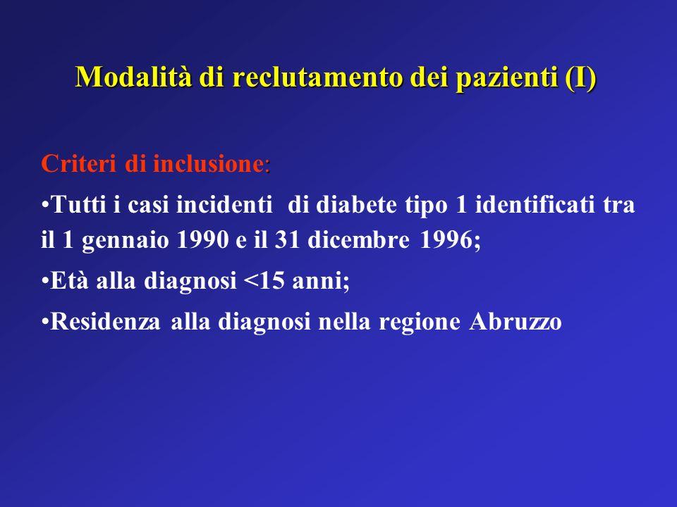 Modalità di reclutamento dei pazienti (I)