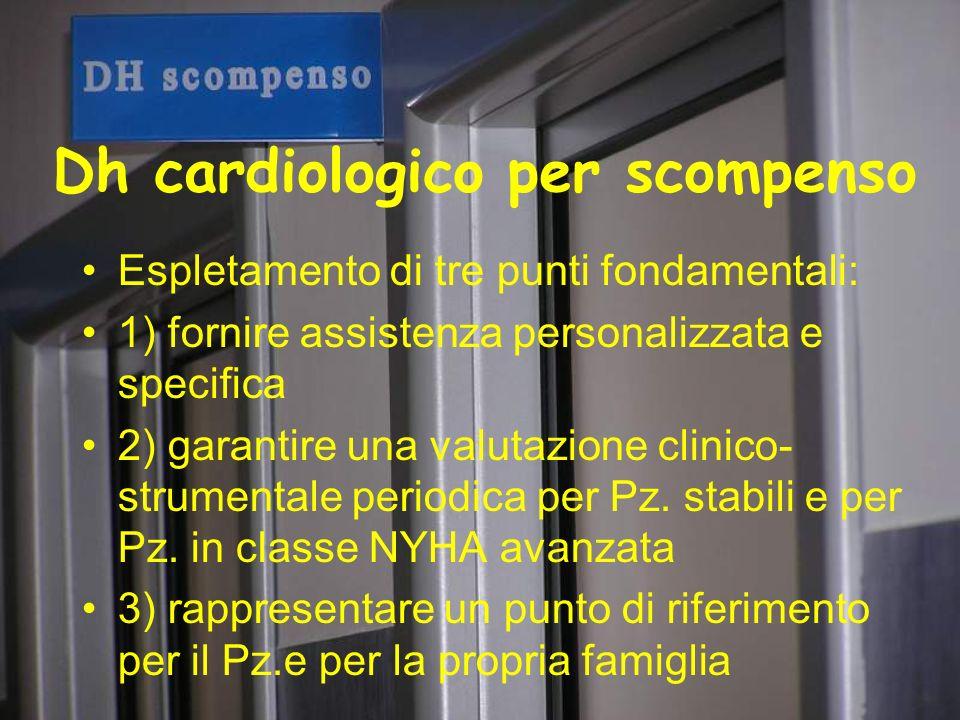 Dh cardiologico per scompenso