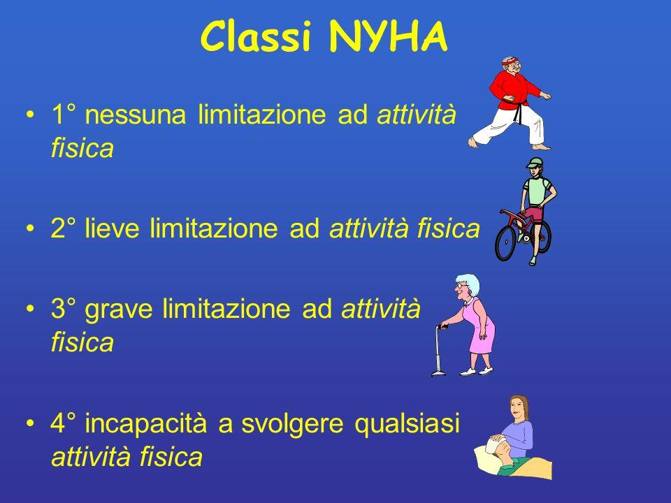Classi NYHA 1° nessuna limitazione ad attività fisica
