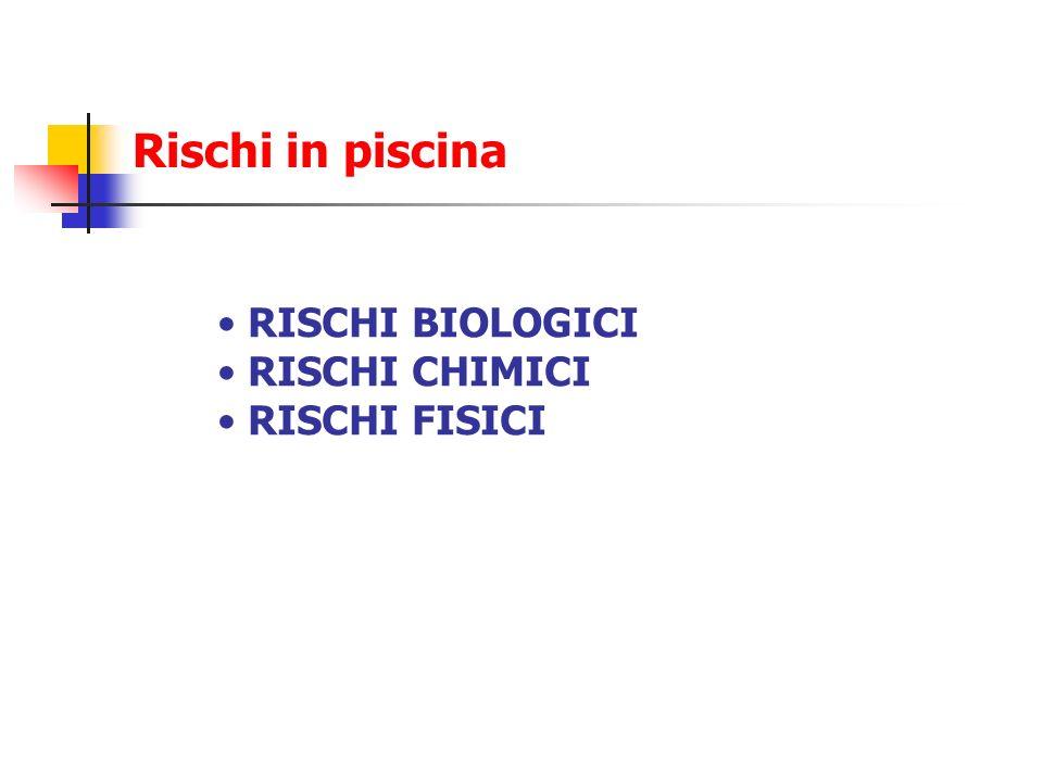Rischi in piscina RISCHI BIOLOGICI RISCHI CHIMICI RISCHI FISICI
