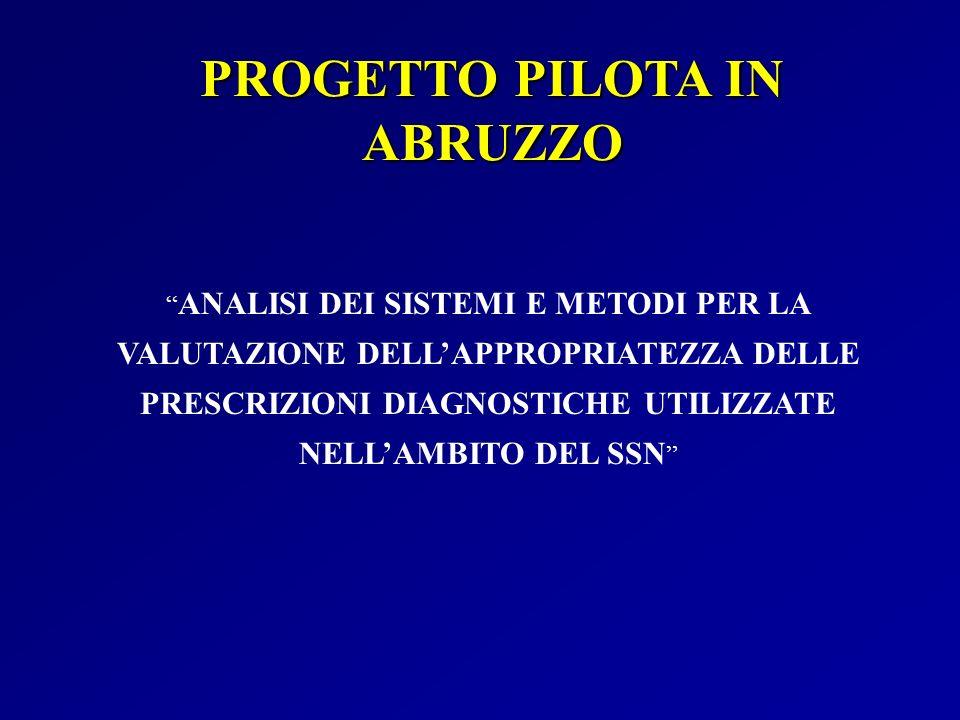 PROGETTO PILOTA IN ABRUZZO