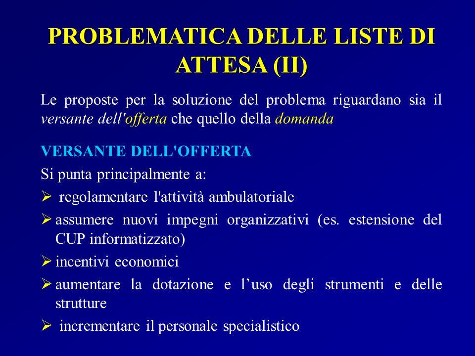 PROBLEMATICA DELLE LISTE DI ATTESA (II)