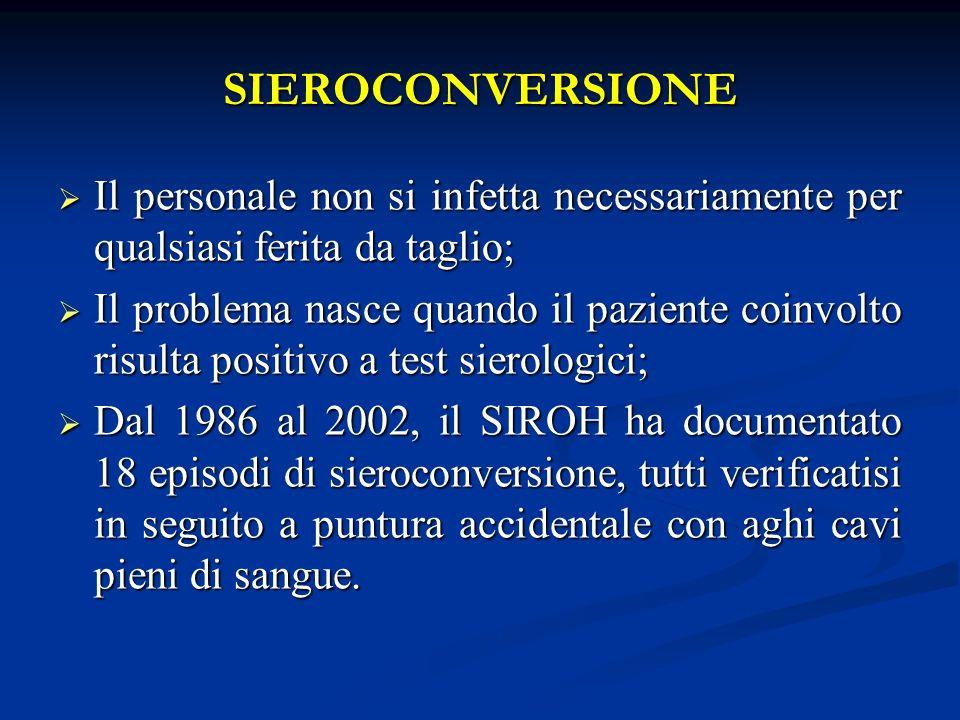 SIEROCONVERSIONE Il personale non si infetta necessariamente per qualsiasi ferita da taglio;