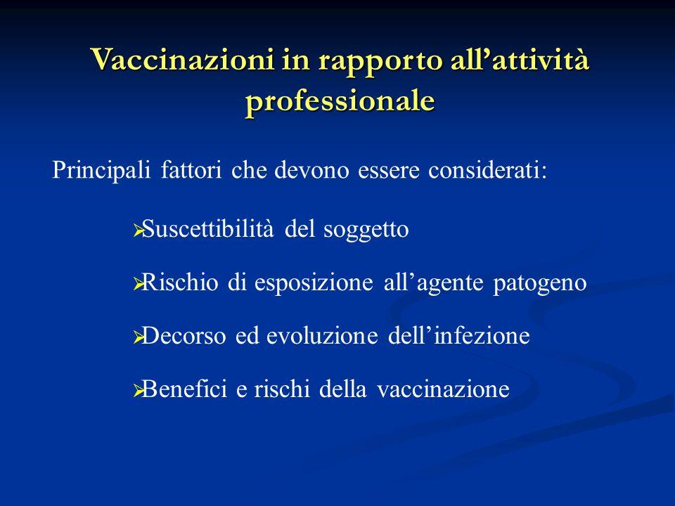 Vaccinazioni in rapporto all'attività professionale