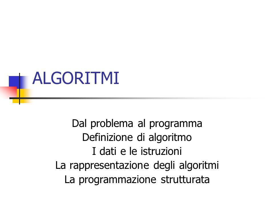 ALGORITMI Dal problema al programma Definizione di algoritmo