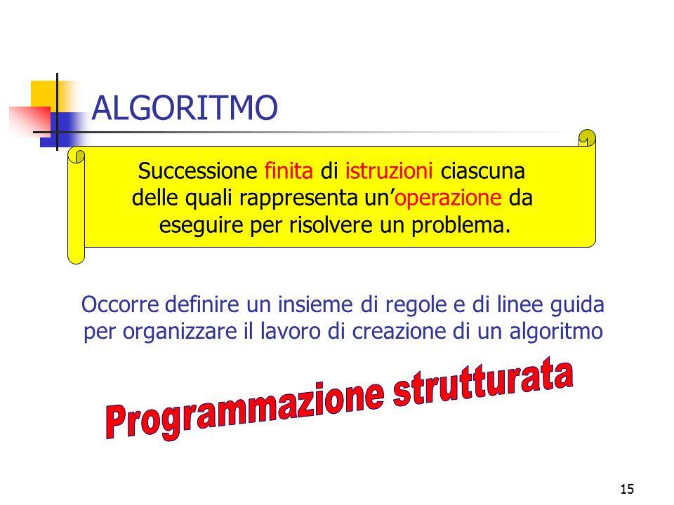 ALGORITMO Programmazione strutturata