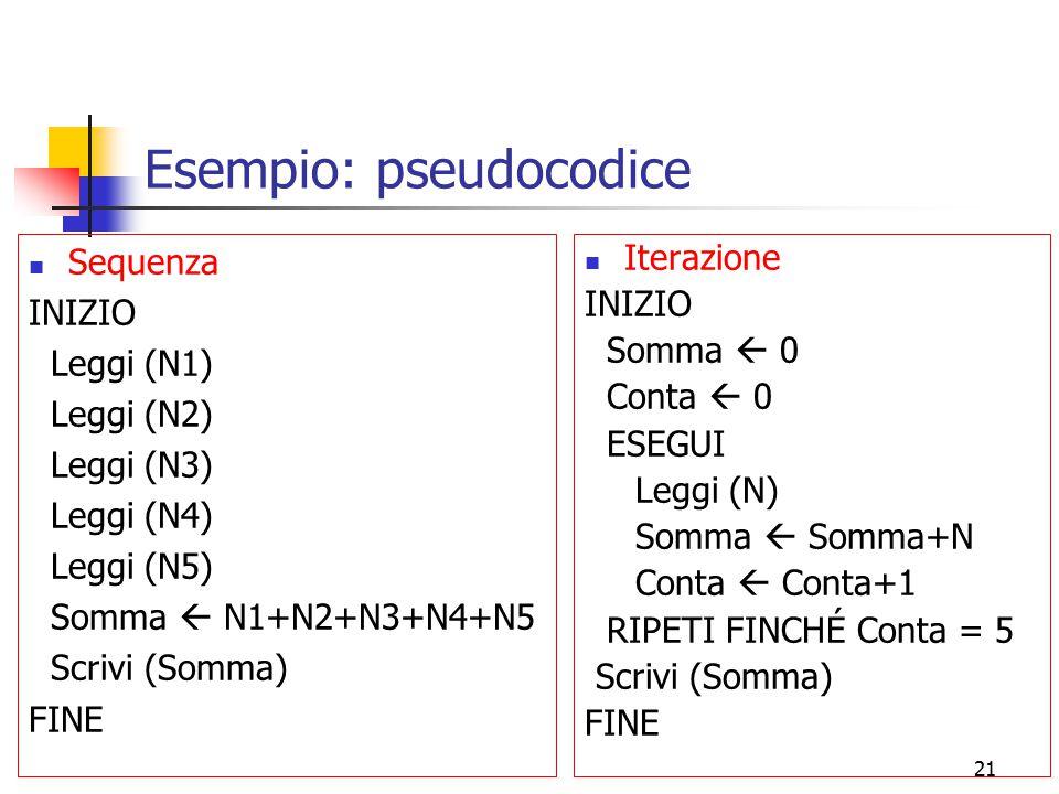 Esempio: pseudocodice
