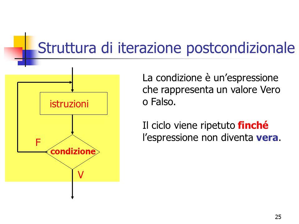 Struttura di iterazione postcondizionale