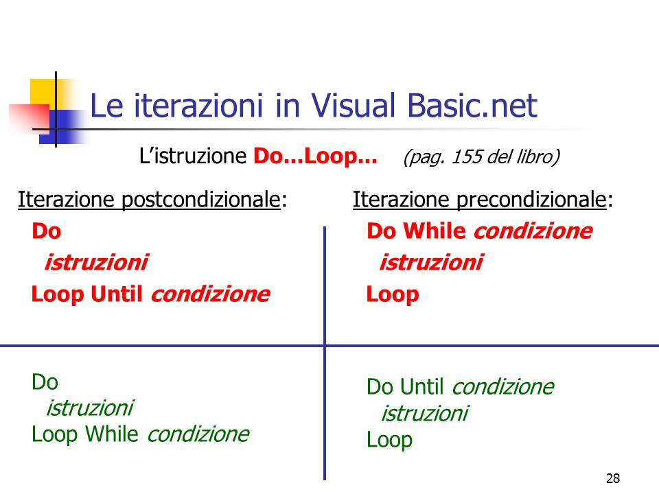 Le iterazioni in Visual Basic.net