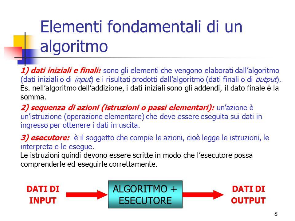 Elementi fondamentali di un algoritmo