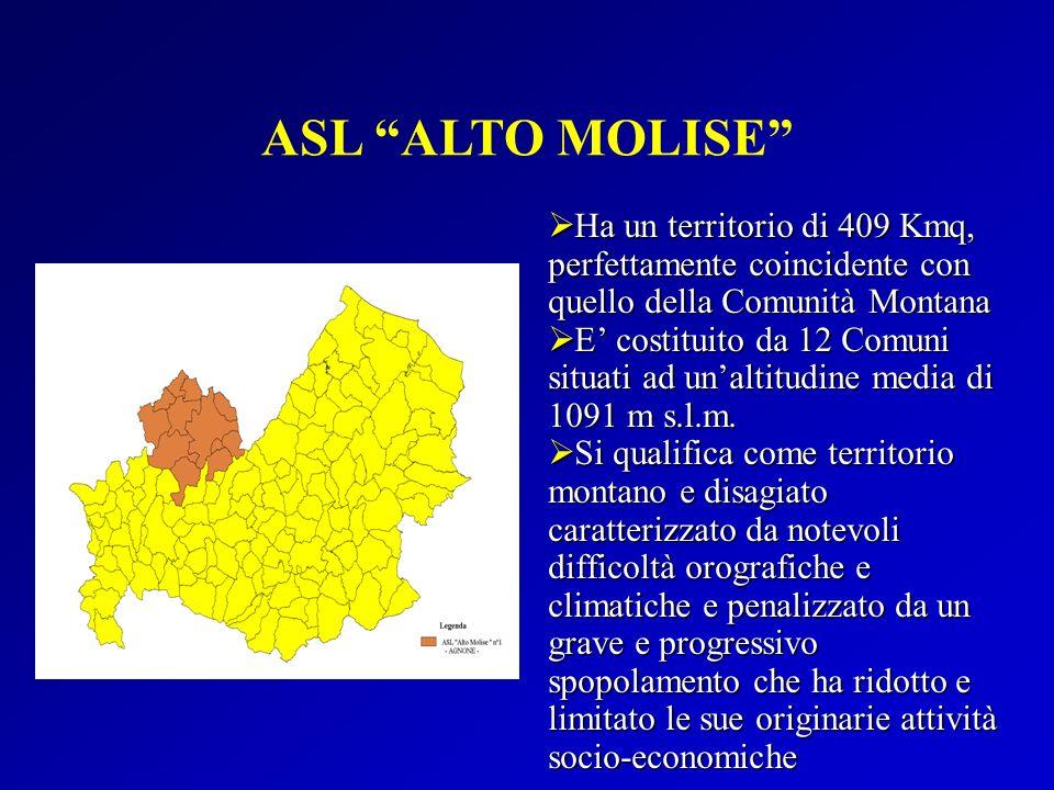 ASL ALTO MOLISE Ha un territorio di 409 Kmq, perfettamente coincidente con quello della Comunità Montana.